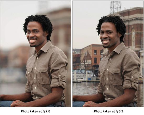 Photo taken at f/2.8 & Photo taken at f/6.3