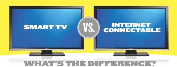 Smart TV vs. Internet Connectable. What's the difference?