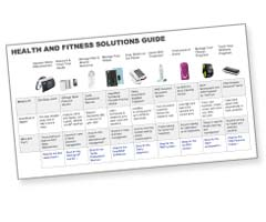 Which Health and Fitness Solution is Right for You?