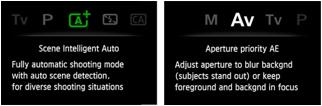 Scene intelligent auto screen, aperture priority AE screen