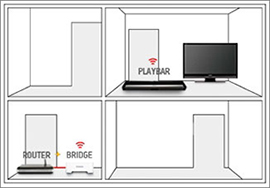 Setup diagram